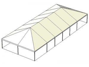 tent-measurement